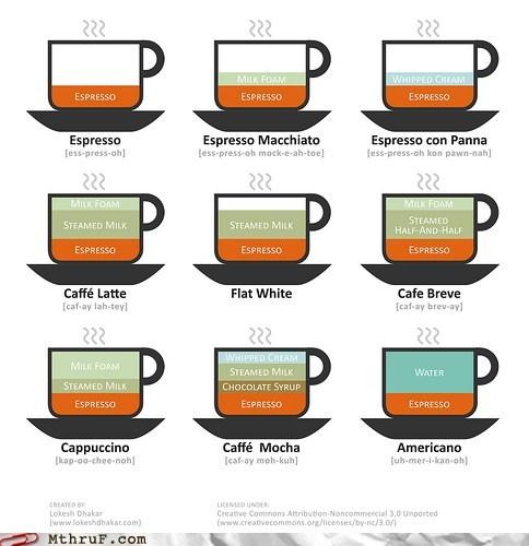 americano breve cafe cappuccino coffee espresso latte macchiato mocha - 6192045568