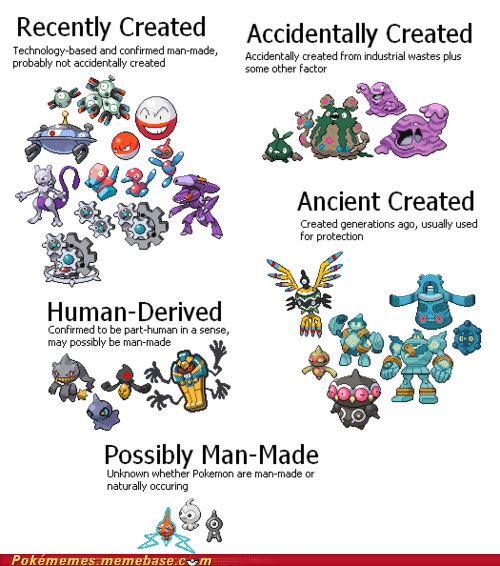 all the gens creationists Pokémon the internets theories - 6192205568