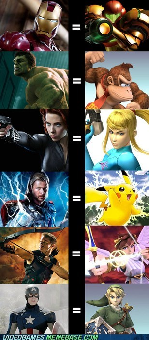 avengers,super smash brothers,superheroes,the internets