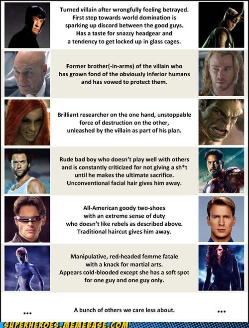 avengers,break down,Random Heroics,similar,x men