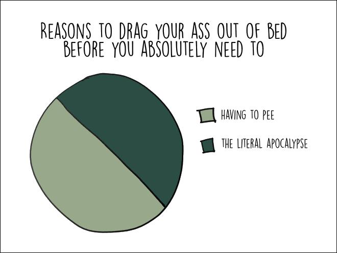 funny charts charts sleeping - 6194437