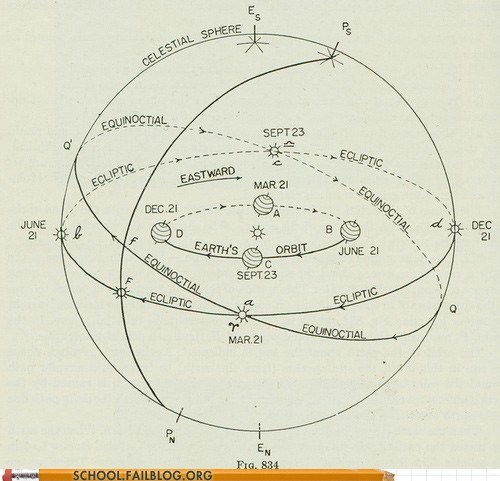 astronomy 203 class is in session solar system - 6197576704