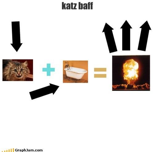 katz baff