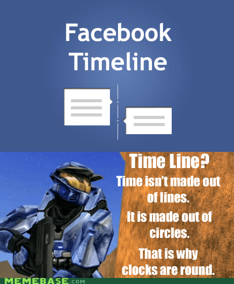 clocks facebook Memes red vs blue timeline