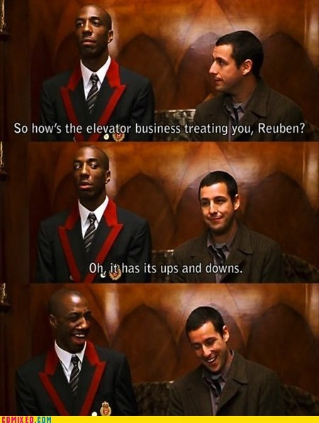 adam sandler,buttons,down,elevator,From the Movies,up