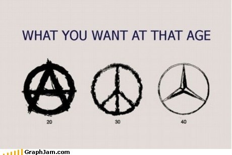age,anarchy,mercedes benz,peace,pokeball,time,want