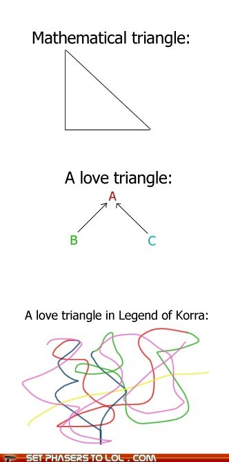 Avatar the Last Airbender diagram graph legend of korra love triangle mixed up triangle