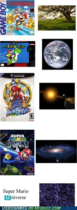 evolution look at this mario new game wii U - 6202686208