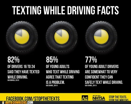fun facts,really difficult,texting while driving