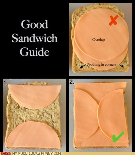 geometry math meat round sandwich Square