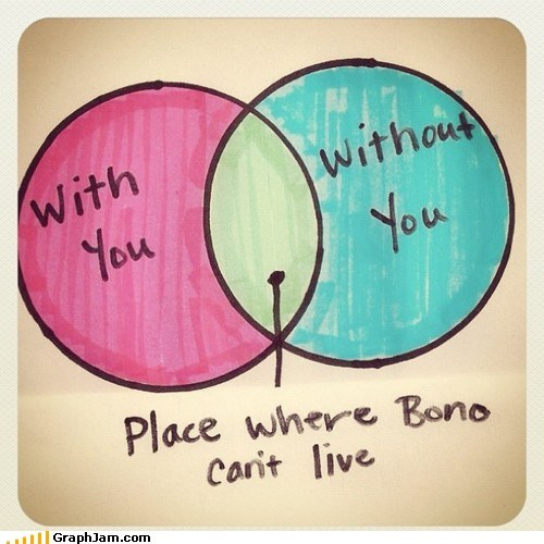 best of week,bono,Music,song,u2,venn diagram,with,without