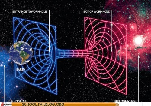 earth other universe quantum physics 101 wormholes - 6206118400