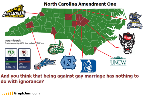 amendment one best of week college education gay marriage ignorance map Maps Memes North Carolina politics school