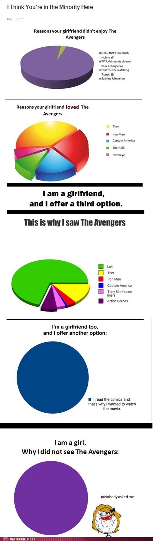forever alone nerds The Avengers your girlfriend - 6210538496