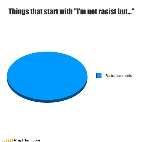 "Things that start with ""I'm not racist but..."""
