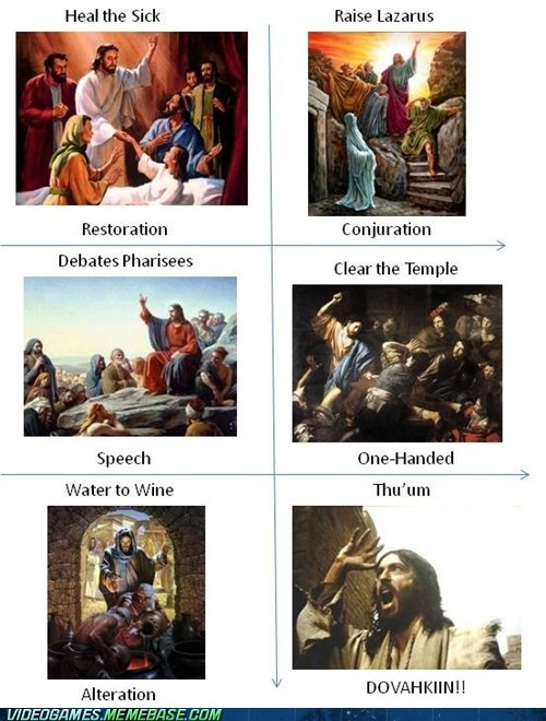 jesus,religion,Skyrim