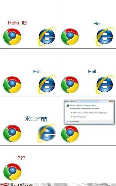 browser chrome google google chrome ie ie9 internet explorer web browser - 6214445312