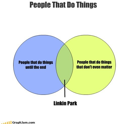 in the end linkin park Music song venn diagram - 6215693056