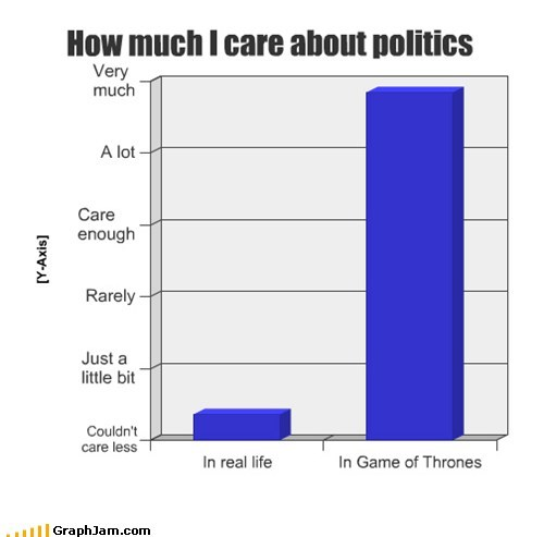 Bar Graph Game of Thrones politics TV