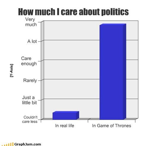 Bar Graph Game of Thrones politics TV - 6225860352