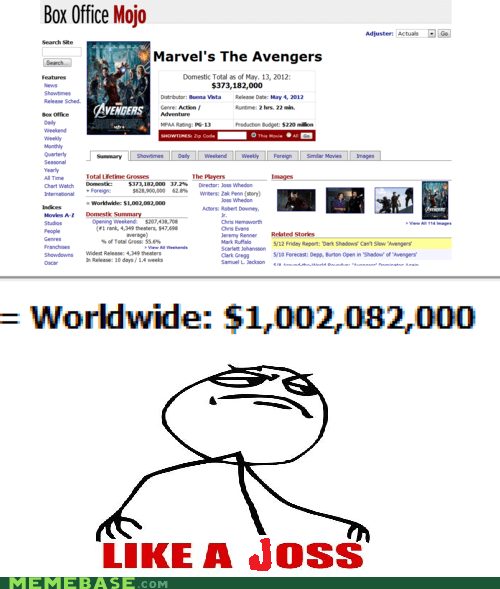 avengers Joss Whedon Like a Boss like a joss - 6226523648