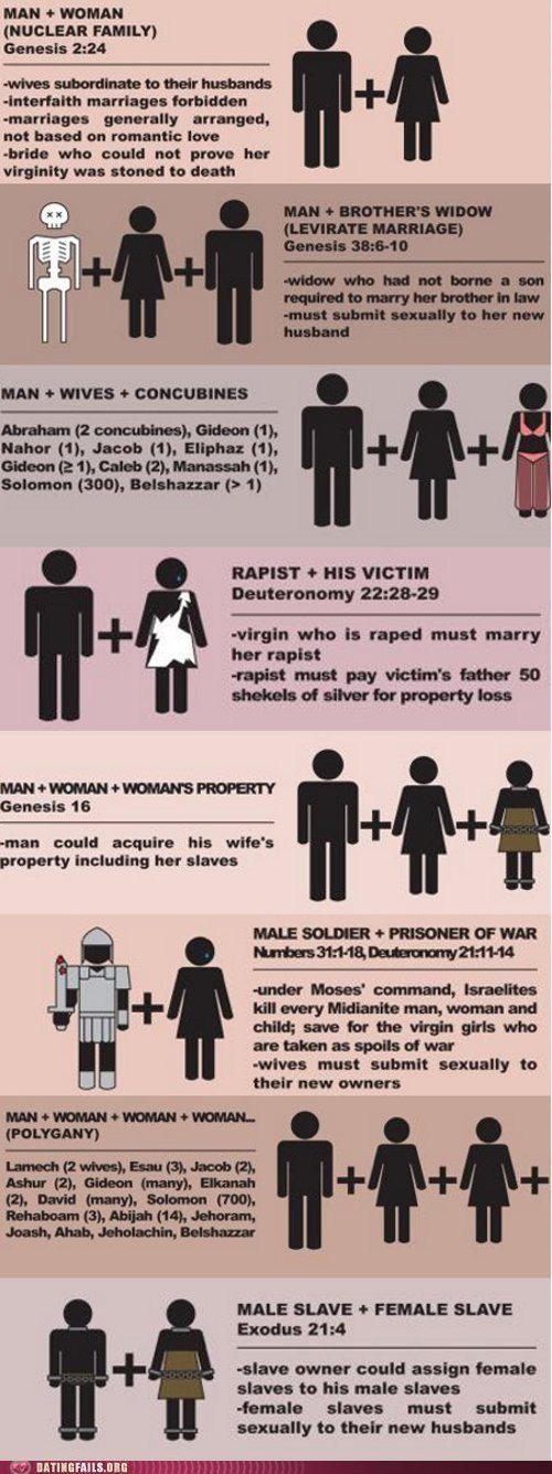 marriage marriage in the bible polygamy the bible - 6227298048