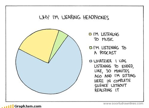 Why I'm Wearing Headphones