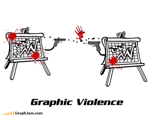 graphic,Line Graph,violence