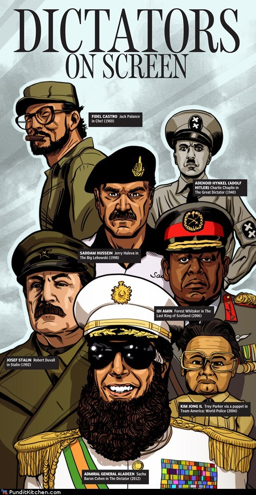 dictators,hitler,Kim Jong-Il,political pictures,Saddam Hussein