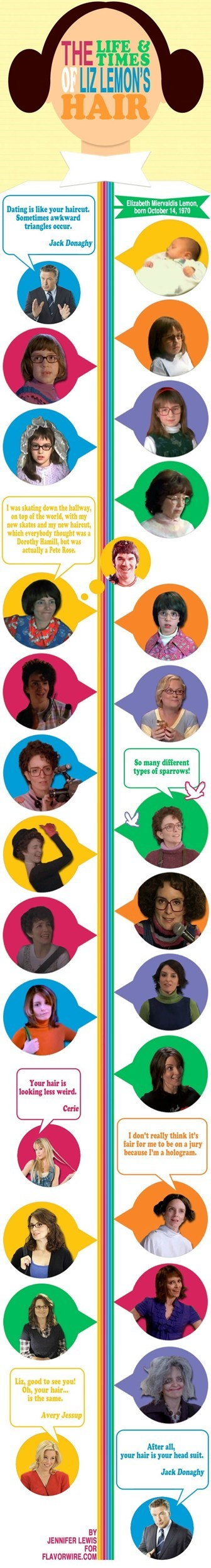 30 rock,infographic,liz lemon