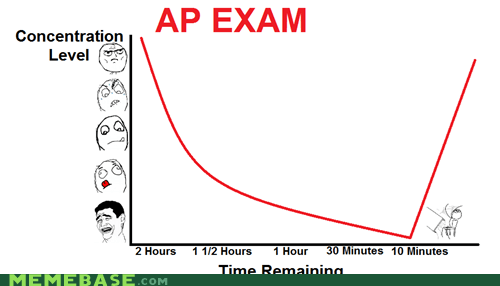 AP,concentration,exam,grading,Rage Comics,time