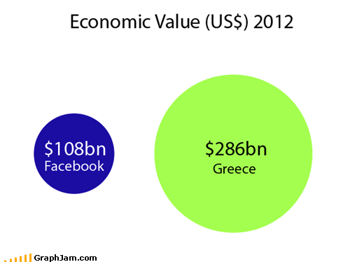 facebook greece money nation - 6239587584