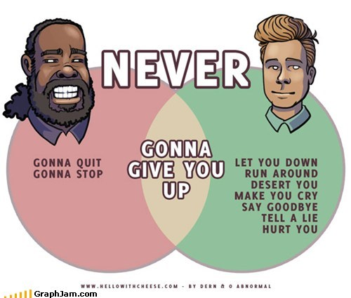 never gonna give,never gonna quit,rick astley,rickrollin,venn diagram