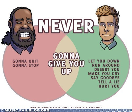 barry white,never gonna give you up,never never gonna give yo,never never gonna give you up,rick astley,venn diagram