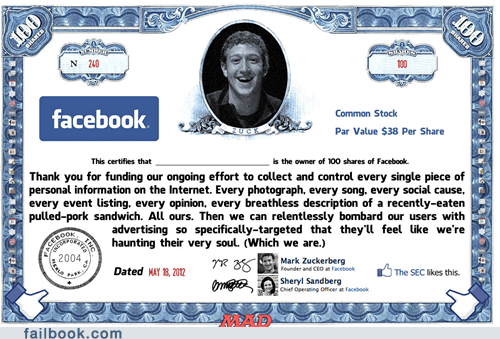 ipo Mark Zuckerberg stock