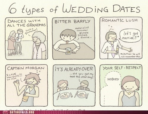 romantic,self respect,types of wedding dates,weddings