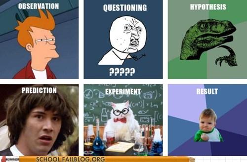 g rated Memes School of FAIL science scientific method - 6245394432