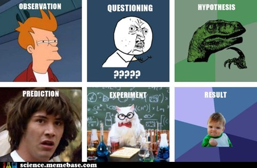 Memes science scientific method - 6245394688