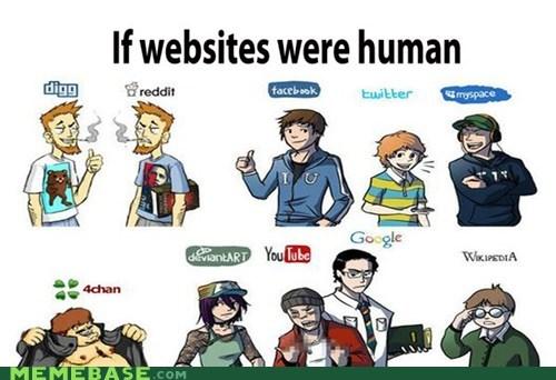google human internet Memes websites - 6249119232