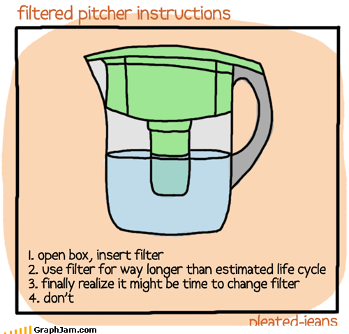 laziness,pitcher,water filter