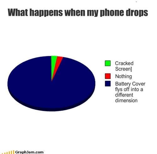 What happens when my phone drops