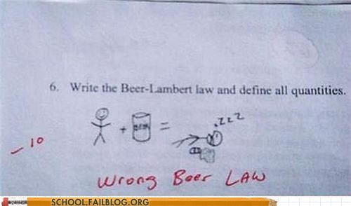 beer law,test humor,Wrong Answer,wrong beer law