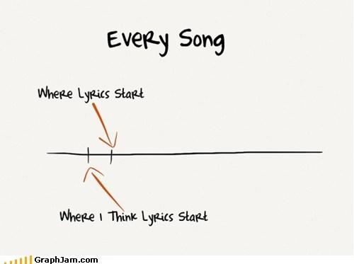 best of week lyrics Music sing along song - 6253134848