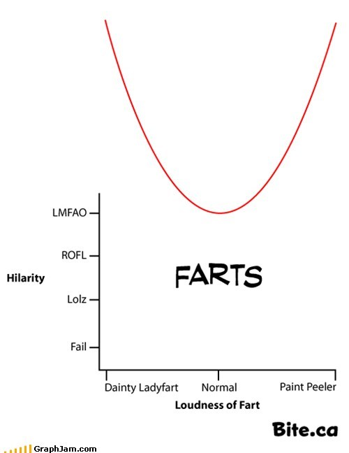best of week farts hilarity loud roflmao