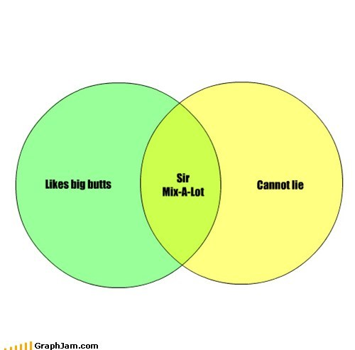 i like big butts lie sir mix-a-lot venn diagram - 6256398336