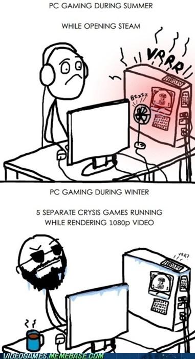 gaming PC seasons summer winter - 6257266944