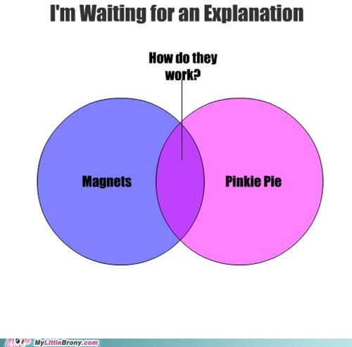graph graphscharts magnets meme pinkie pie
