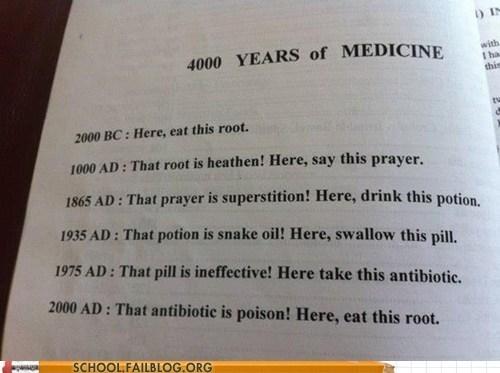 4000 years of medicine fool circle full circle g rated medicine School of FAIL - 6263750656