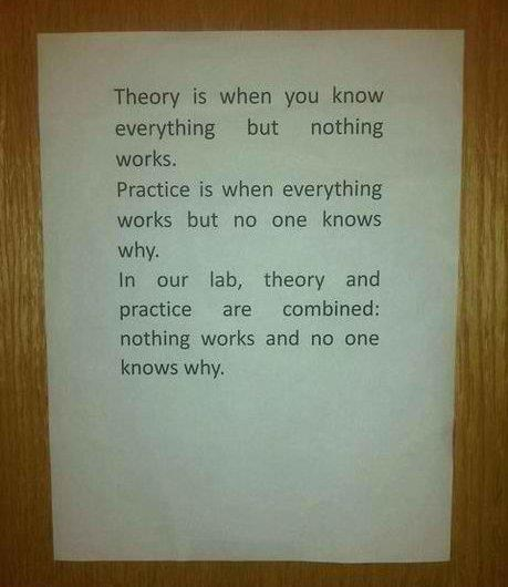 labs practice theory monday thru friday g rated - 6264070912