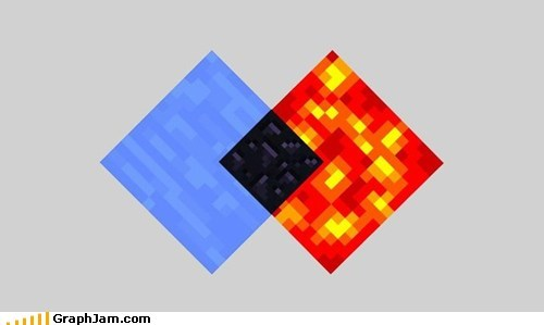 minecraft obsidian venn diagram video games - 6265504768